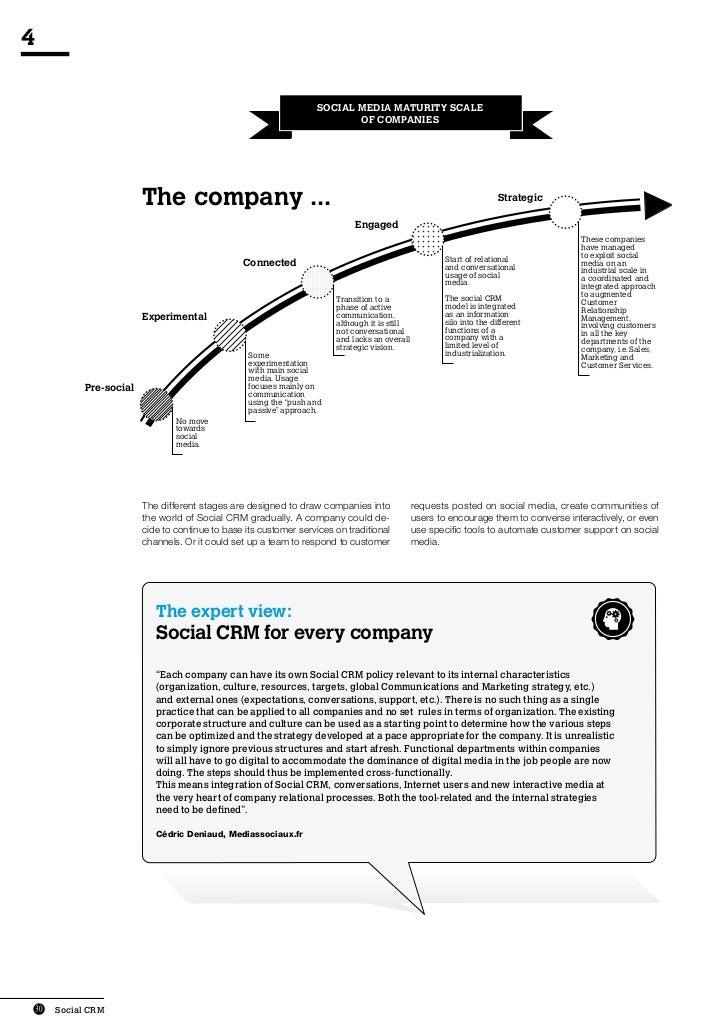 Social CRM: Towards Enhanced Customer Relationship Management