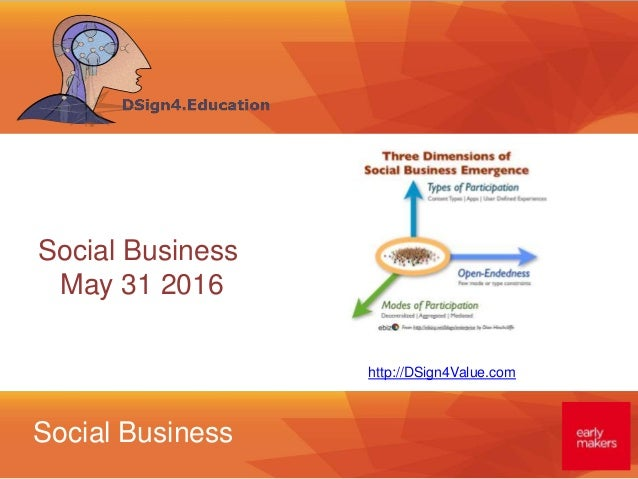 Social Business http://DSign4Value.com Social Business May 31 2016