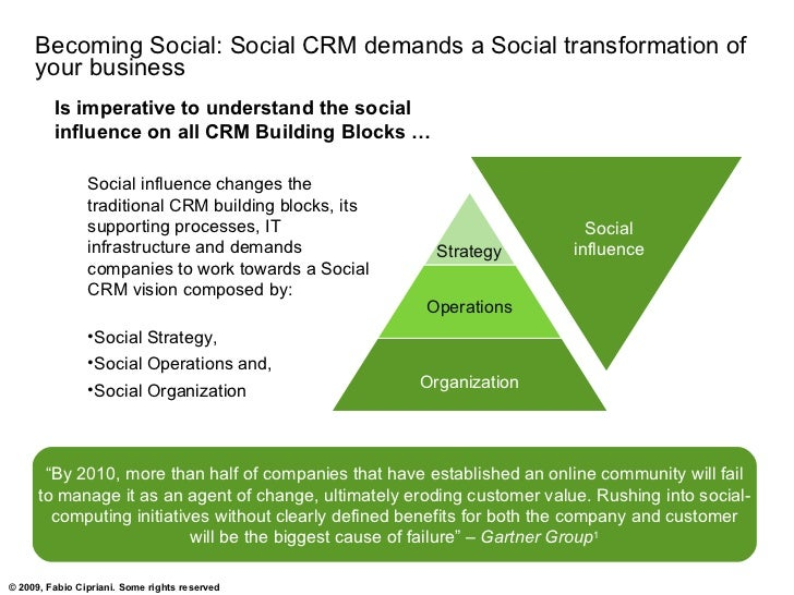 Becoming Social: Social CRM demands a Social transformation of      your business          Is imperative to understand the...