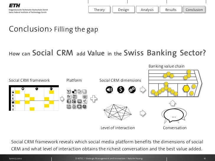 crm banking sector Crm in banking sector download powerpoint slides downloads.