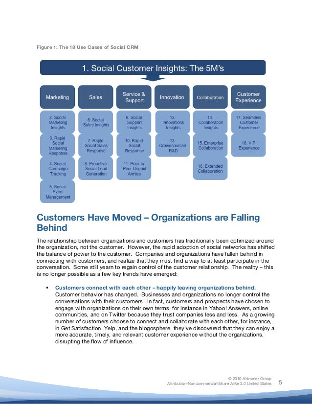 © 2010 Altimeter Group Attribution-Noncommercial-Share Alike 3.0 United States       5 Figure 1: The 18 Use Cases of...