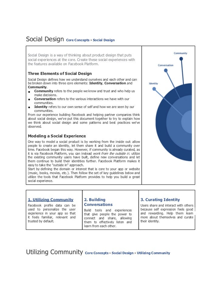 Social Design             Core Concepts › Social DesignSocial Design is a way of thinking about product design that putsso...