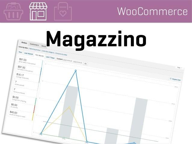 WooCommerce Magazzino
