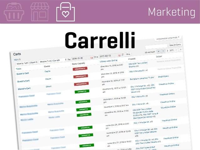 Marketing Carrelli