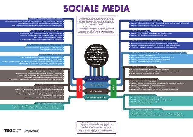 Wat zijn de argumenten voor en tegen het gebruik van sociale media ter ondersteuning van militair optreden Interoperabilit...