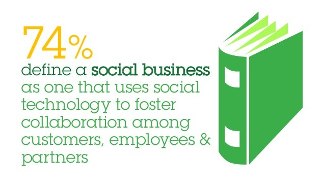Social Engagement: Insights from the 2014 IBM Center for Applied Insights study Slide 2
