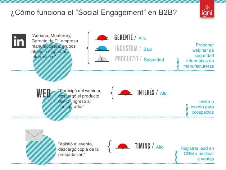 """¿Cómo funciona el """"Social Engagement"""" en B2B?             """"Adriana, Monterrey,             Gerente de TI, empresa         ..."""