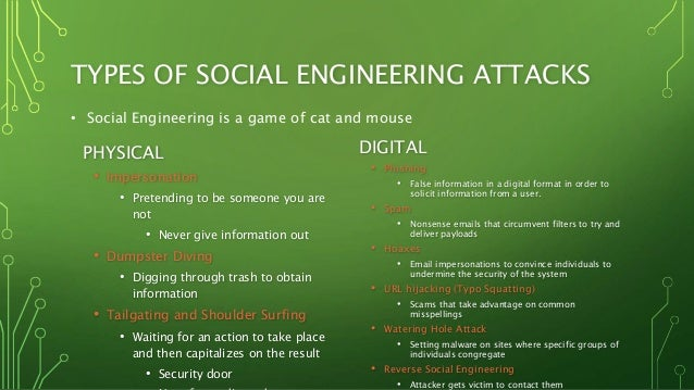 Social Engineering Attack | Cloudflare