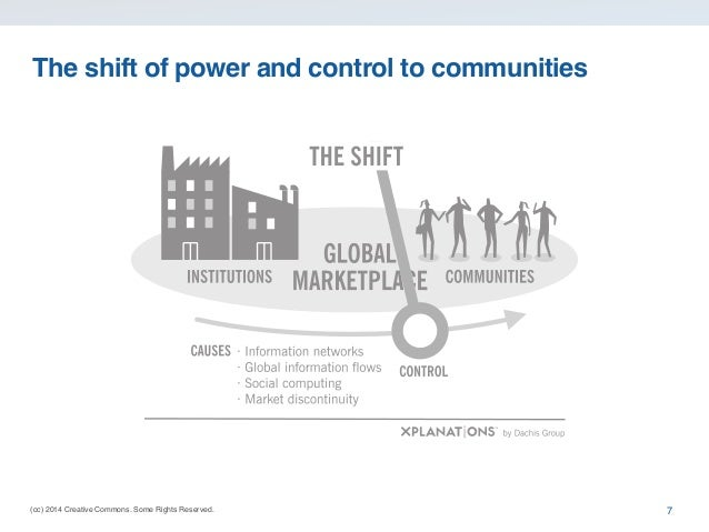 (cc) 2014 Creative Commons. Some Rights Reserved. The shift of power and control to communities 7