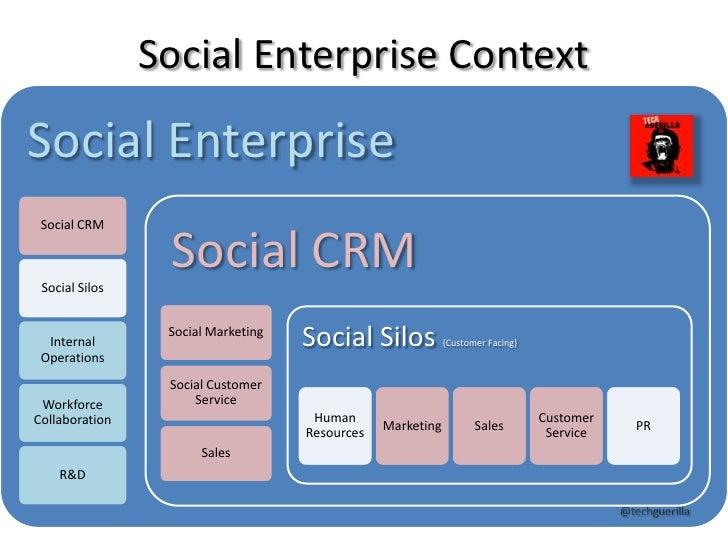 Social Enterprise Context<br />@techguerilla<br />