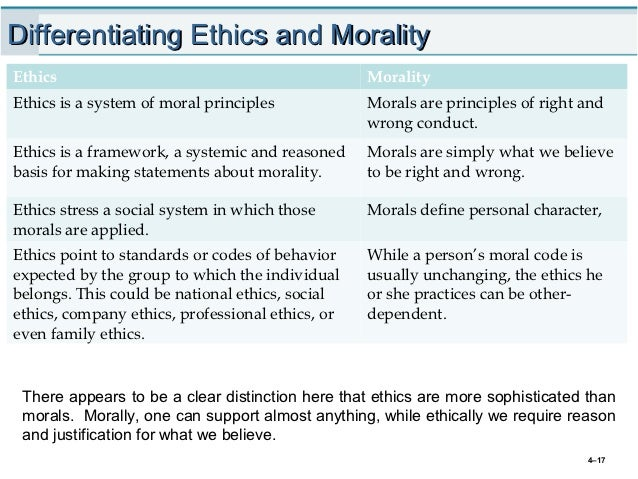 the effects of disobedience when rules conflict with personal morality Obedience essay obedience and  milgram conducted the study to assess the conflict between obedience  should we legislate morality negative effects of.