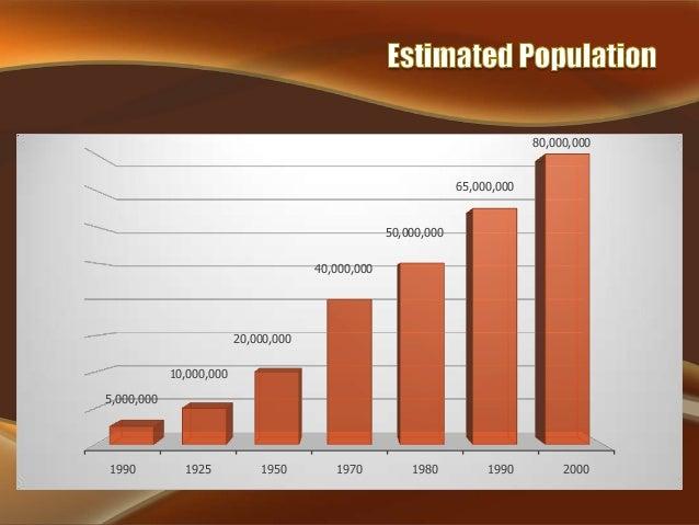 80,000,000  65,000,000  50,000,000 40,000,000  20,000,000 10,000,000 5,000,000  1990  1925  1950  1970  1980  1990  2000