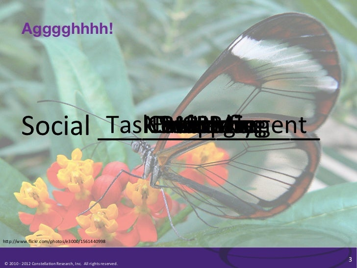 Surviving Social Software Fatigue Slide 3