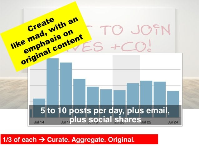 5 to 10 posts per day, plus email,  plus social shares ! 1/3 of each  Curate. Aggregate. Original.!