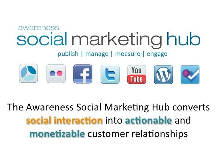 The Social Marketing Funnel Slide 3