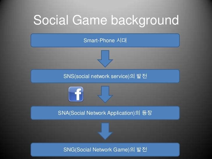 Social game Slide 2