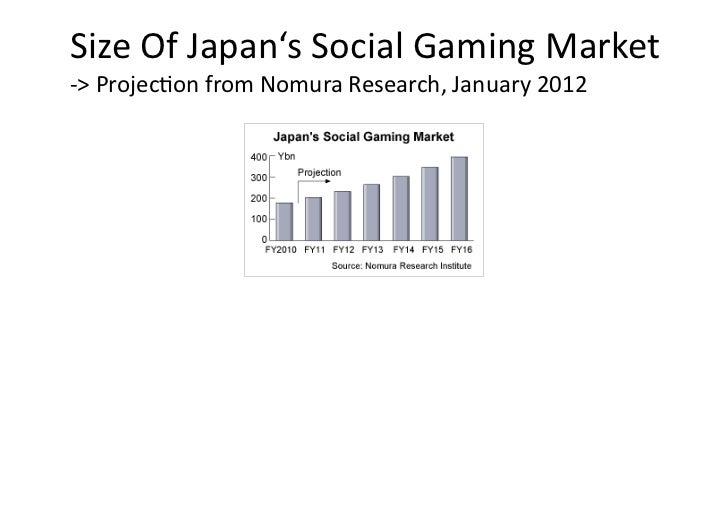SizeOfJapan'sSocialGamingMarket‐>ProjecDonfromNomuraResearch,January2012