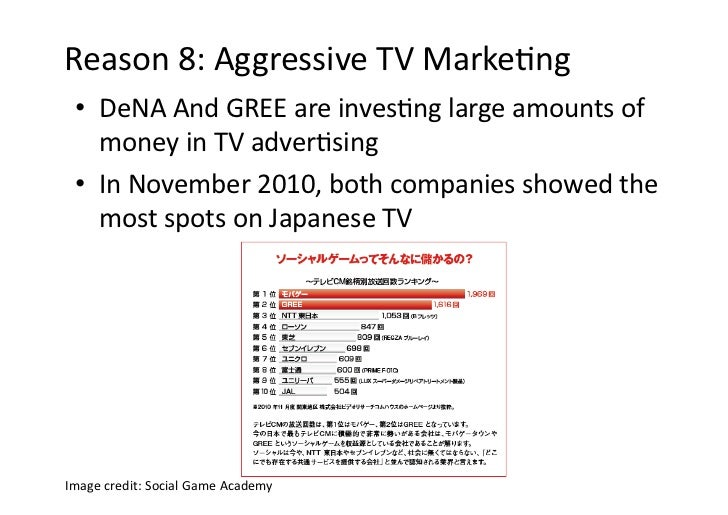 Reason8:AggressiveTVMarkeDng  • DeNAAndGREEareinvesDnglargeamountsof     moneyinTVadverDsing  • InNove...