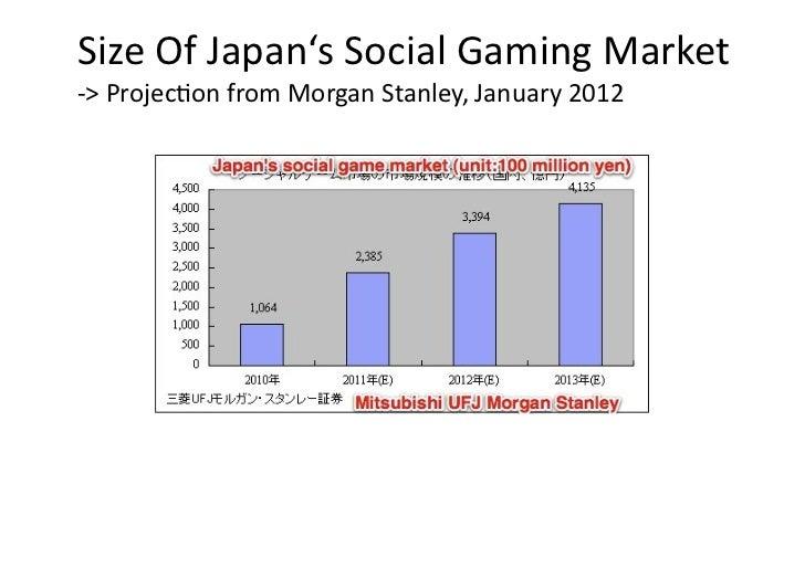 SizeOfJapan'sSocialGamingMarket‐>ProjecDonfromMorganStanley,January2012