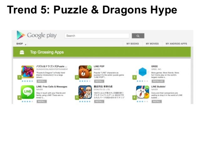 Trend 5: Puzzle & Dragons Hype