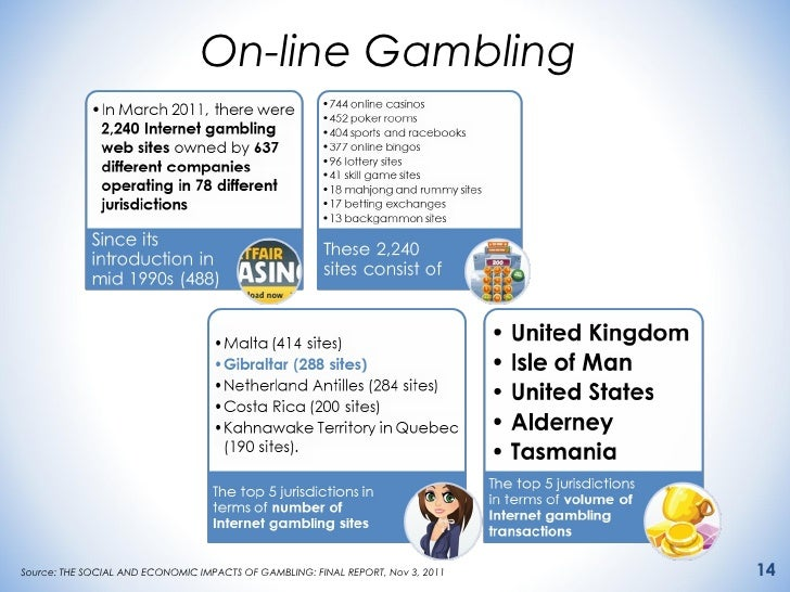 Internet gambling effects millionares casino