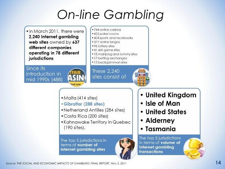 Social impact of online gambling hotel casino a st pierre reunion
