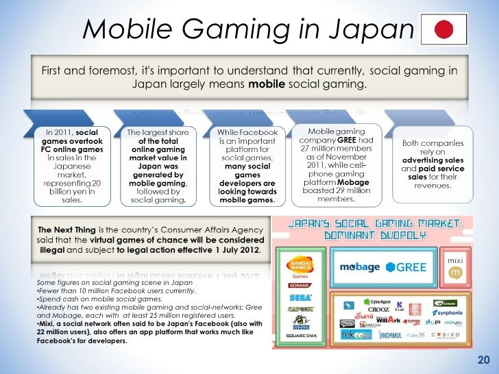 Gambling social network golden ratio gambling