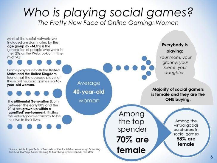 Gambling social top cef gambling
