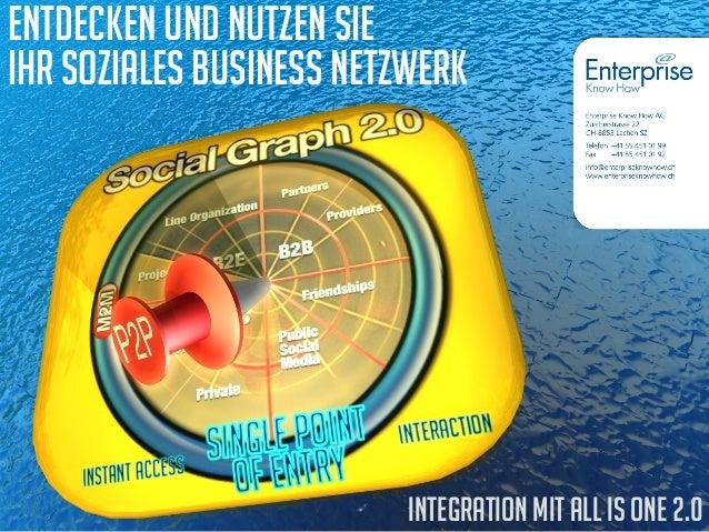 ENTDECKEN UND NUTZEN SIE  IHR SOZIALES BUSINESS NETZWERK  INTEGRATION MIT all is one 2.0