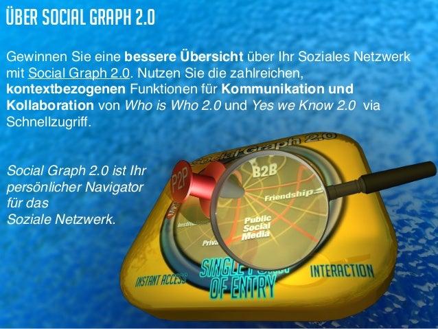 üBER social graph 2.0  Gewinnen Sie eine bessere Übersicht über Ihr Soziales Netzwerk  mit Social Graph 2.0. Nutzen Sie di...