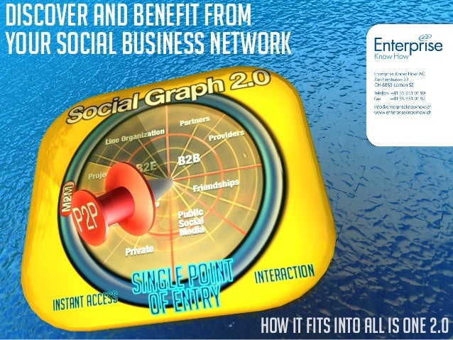 Discover and benefit from  your Social Business Network  how it fits into all is one 2.0