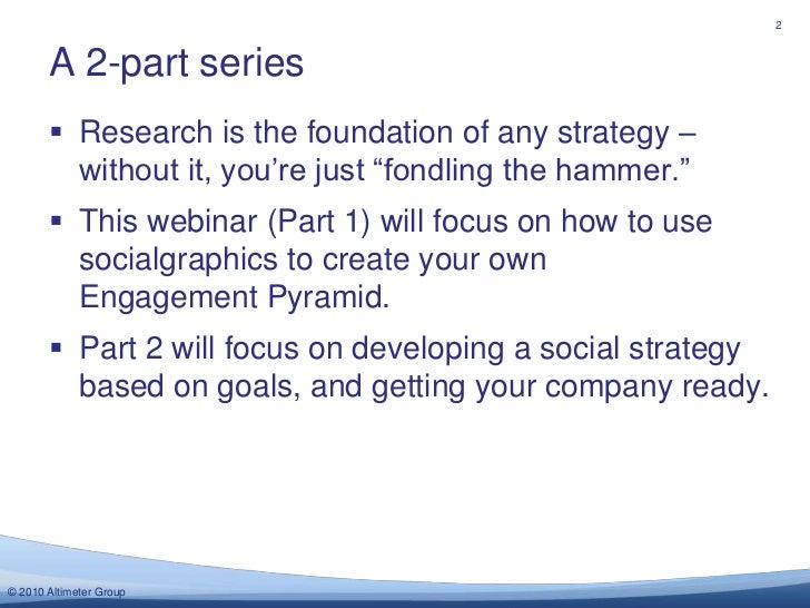 Understand Your Customers' Social Behaviors Slide 2
