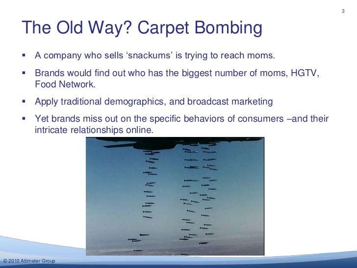 Understand Your Customers' Social Behaviors Slide 3