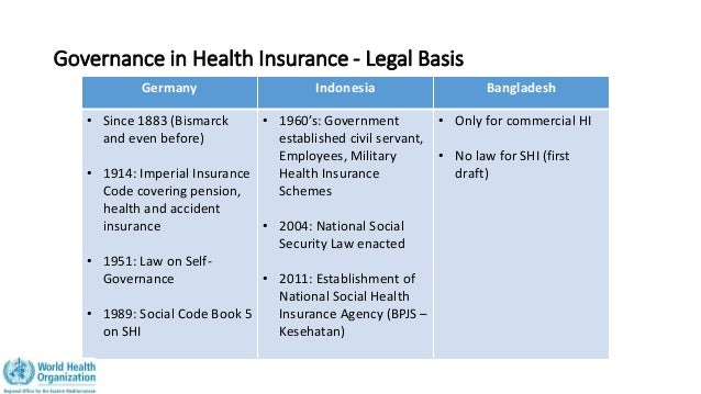 social health insurance indonesia  Social health insurance implementation function governance