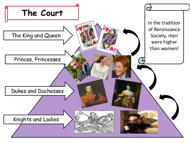 romeo and juliet historical context essay Historical context dance - juliet capulet essay example in this essay i have been researching and will be discussing the.