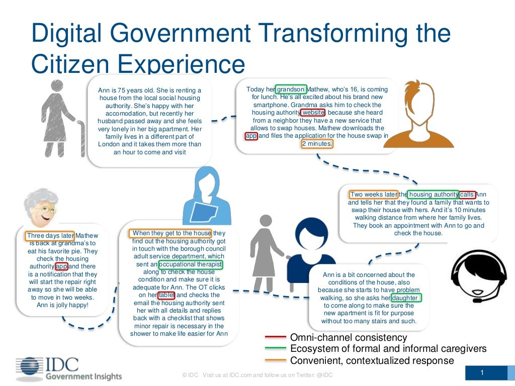Digital Government Transforming the Citizen Experience