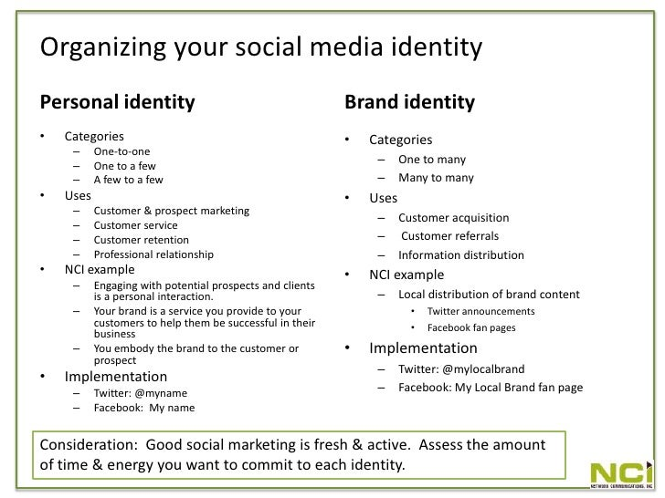 social identity hierarchies 3 organizing your social media identity