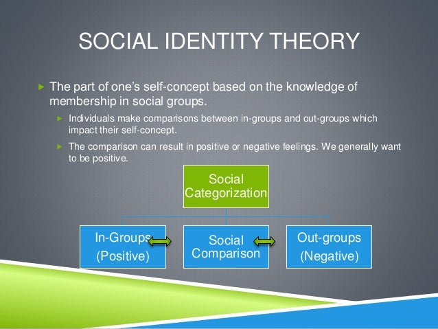 social identity theory essay The discussion in this essay aims to produce a brief explanation and analysis of identity concepts, along with making a precise segregation of self-identity and social identity based on the.