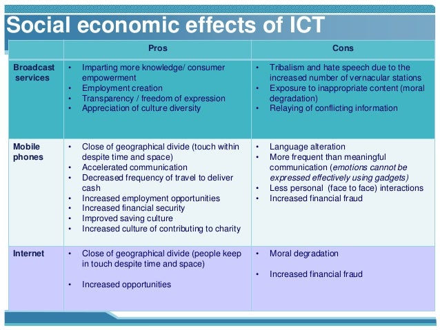 the pros cons of ict Collaboration in global distributed teams is only possible by using various information and communication technology (ict) tools, because team members only seldom meet face to face this study focuses on studying the types and usage of ict tools in twelve global teams of finnish companies we.
