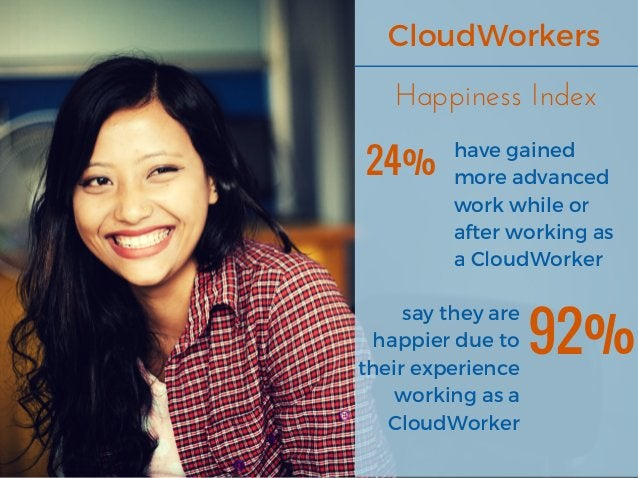24% CloudWorkers HappinessIndex have gained more advanced work while or after working as a CloudWorker 92% say they ...