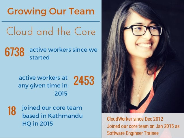 Growing Our Team CloudandtheCore 2453 active workers at any given time in 2015 6738 active workers since we started 18 ...