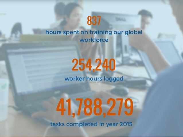 837 hours spent on training our global workforce 41,788,279 tasks completed in year 2015 254,240 worker hours logged