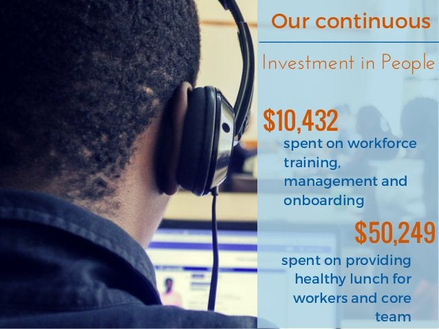 Our continuous InvestmentinPeople $10,432 spent on workforce training, management and onboarding $50,249 spent on provi...