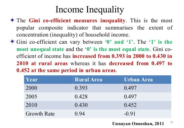 """a discussion on income inequality in society Income inequality measures such as the generalised entropy index and the   the impetus behind the debate is kawachi and kennedy's influential us study,  which  in a perfectly equal society, the """"poorest"""" 25% of the population would  earn."""
