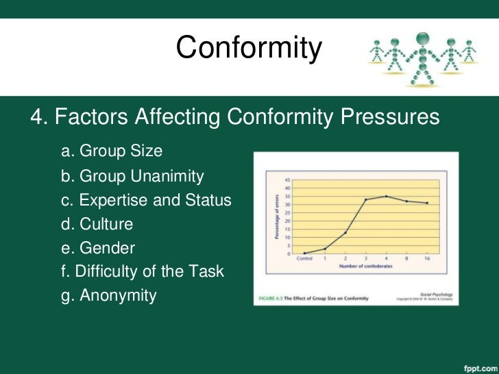 factors that influence conformity Discuss factors influencing conformity (22) discuss (22) – a considered and balanced review, including a range of arguments, factors or hypothesis.