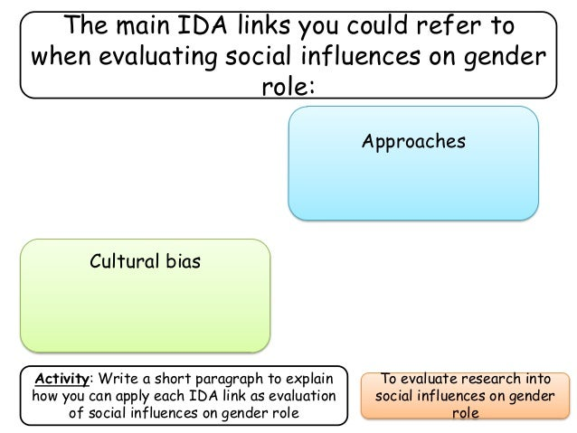Describe and Evaluate Evolutionary Explanations of Gender [8 + 16] A Grade Essay
