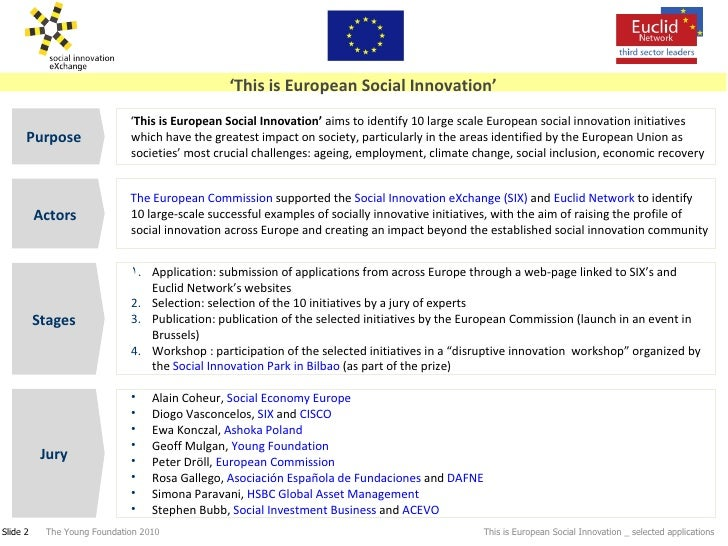 'This is European Social Innovation': Selected Projects Slide 2