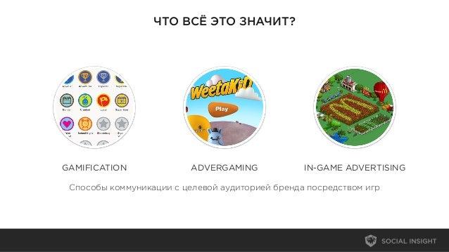 ЧТО ВСЁ ЭТО ЗНАЧИТ?Cпособы коммуникации с целевой аудиторией бренда посредством игрIN-GAME ADVERTISINGADVERGAMINGGAMIFICAT...