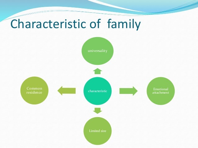 English family law