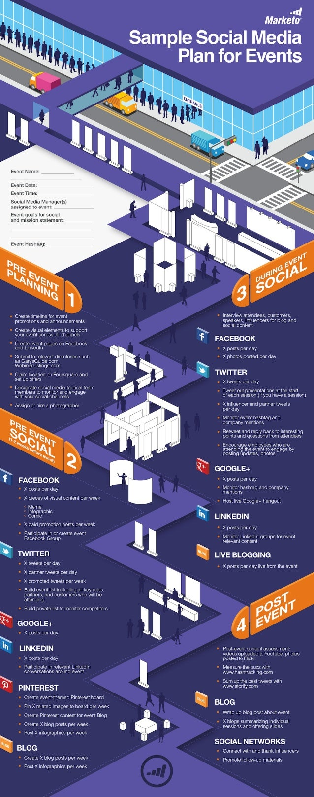 Collaborative IQ with Denise Holt - INFOGRAPHIC Social Media Events Planner